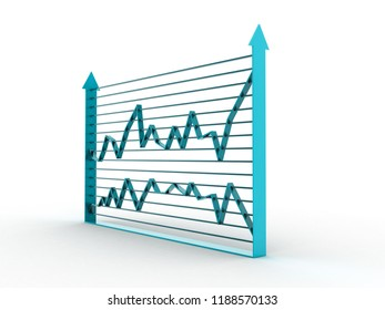 3d rendered Business graph and chart on a white background