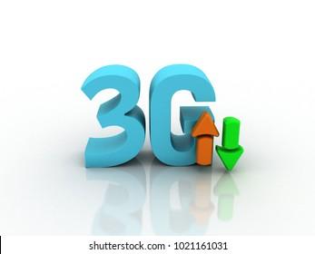 3d rendering 3G