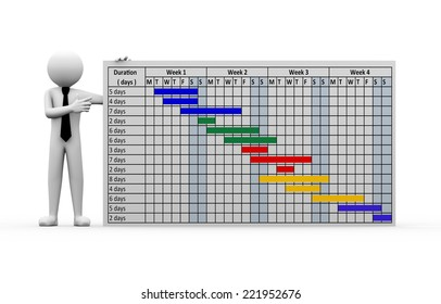 3d rendering of business person presenting project gantt chart progress report. 3d white people man character