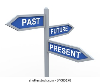 3d road sign of text present, past and future