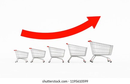 3D shopping trolleys that are getting bigger with a red arrow that goes up on a white background. Concept of commerce that increase sells. 3D Rendering.