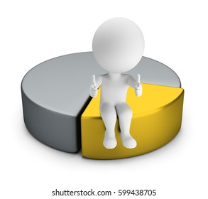 3d small person with two thumbs up sits on the best part of the chart. 3d image. White background.