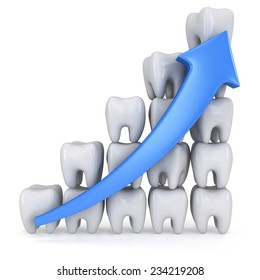 3d teeth bar graph with blue arrow isolated on white background. Render. Dental medicine health grow chart business statistic concept.