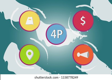4p Marketing mix concept : Product, Price, Place and Promotion.