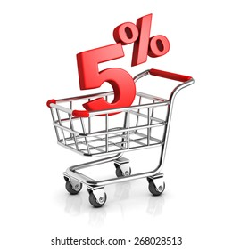5 percent discount in shopping cart