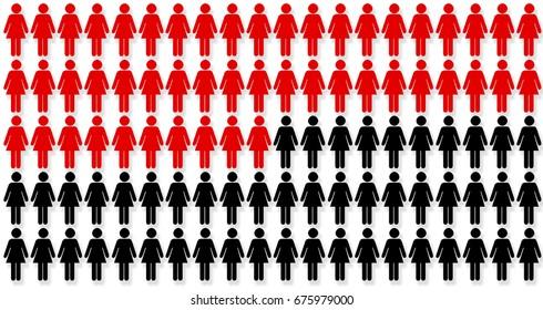 50 percent or half of females. Statistics concept.