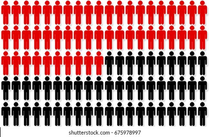 50 percent or half of males. Statistics concept.