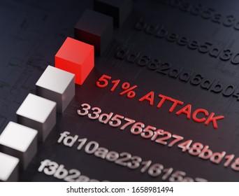 51% attack on blockchain 3D render