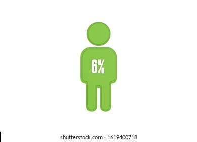 6 percent male 3d render in light green color isolated on white background, 3d illustration.