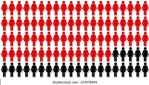 75 percent of females. Statistics concept.