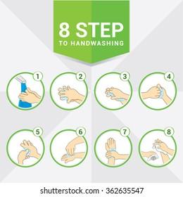 8 STEP TO HANDWASHING
