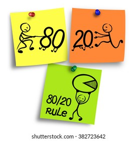80-20 rule, pareto principle illustration on a colorful notes.
