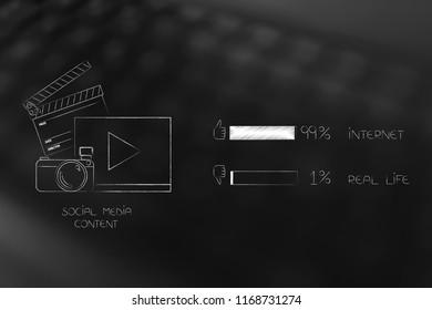 99 per cent internet 1 per cent real life conceptual illustration: social media content next to survey