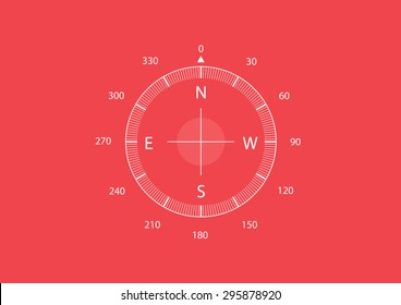Abstract illustration of compass on red background