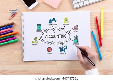Accounting chart with keywords and sketch icons