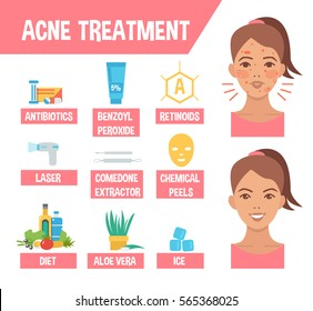 Acne treatment procedures. Acne infographic elements.