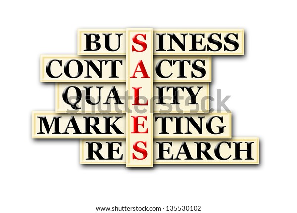 acronym concept of sales  and other releated words
