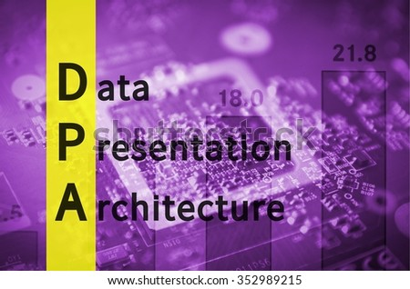 Dodaf architecture presentation techniques.