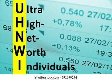 Acronym UHNWI as Ultra High-Net-Worth Individuals
