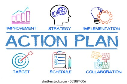 Action Plan chart with keywords and elements on white background