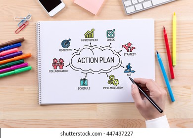 Action Plan chart with keywords and sketch icons