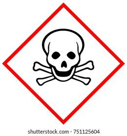 Acute toxicity (Symbol: Skull and crossbones)