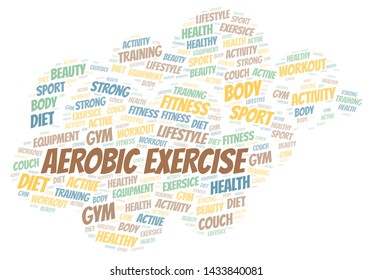 Aerobic Exercise word cloud. Wordcloud made with text only.