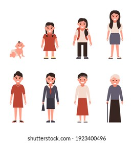 Aging of female characters,cycle of life from childhood to old age., illustrations.
