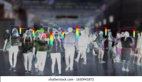 AI camera thermal scanning concept.
