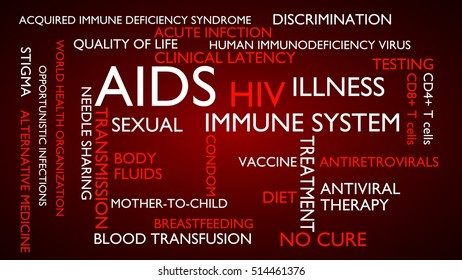 AIDS, HIV, illness world tag cloud - red, English variant, 3D rendering