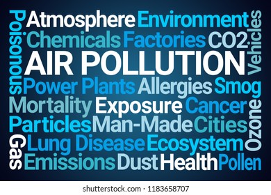 Air Pollution Word Cloud on Blue Background