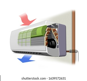 Air-conditioning system for cooling and heating.3D illustration