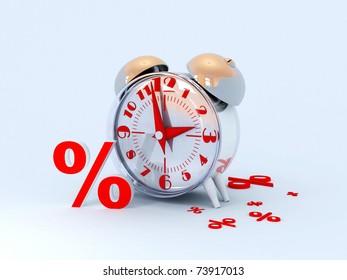 Alarm and percents.