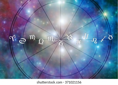 all zodiac signs aligned with an astrological chart
