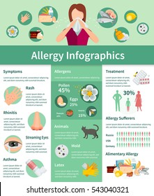 Allergy Infographic Set. Allergy Symptoms Information. Allergy Treatment Flat Set. Allergy  Illustration.