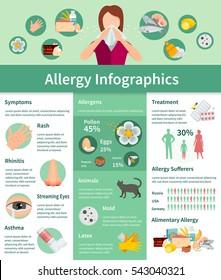Allergy Infographic Set. Allergy Symptoms Information. Allergy Treatment Flat Set. Allergy  Illustration.