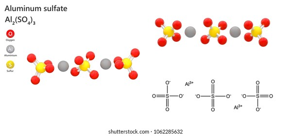 Magnesium Sulfate Formula Mg So 4 Mg O 4 S Often Stock Illustration