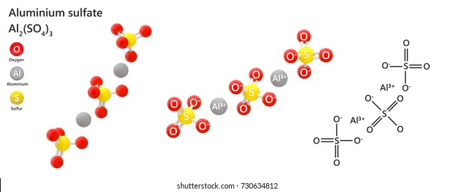 Nickel Sulfate Formula Ni So 4 Ni O 4 S Yellow Stock Illustration