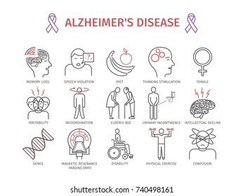 Alzheimer's disease and dementia. Symptoms, Treatment. Line icons set.