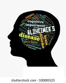 Alzheimer's Disease in Word Collage