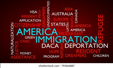 America, immigration word tag cloud. 3D rendering, red variant.