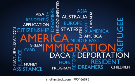 America, immigration word tag cloud. 3D rendering, blue variant.
