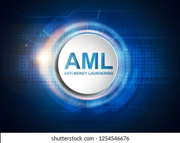 AML anti money laundering button