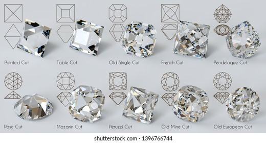 Ancient diamond cutting styles, isometric view, diagrams. titles on white background. 3D illustration