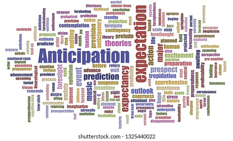 Anticipation Tag Cloud Randomised Isolated