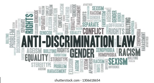 Anti-Discrimination Law - type of discrimination - word cloud.