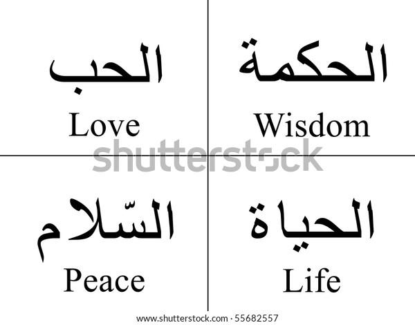 Zeichen ihre bedeutung und arabische Islamische Symbole
