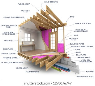 Architecture 3D rendering of a home interior showing tubing, isolation, structure, etc.. with the technical names handwritten