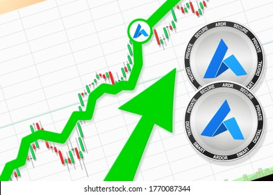 Ardor going up; Ardor ARDR cryptocurrency price up; flying up success growth price rate chart (place for text, price) 3d illustration