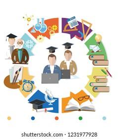 Art materials for education